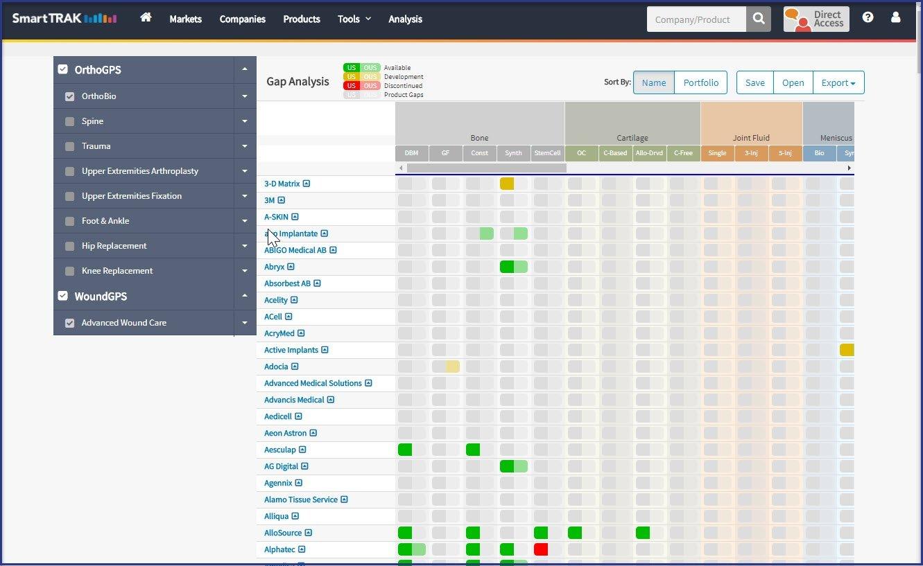 SmartTRAK Gap Analysis Tool.jpg