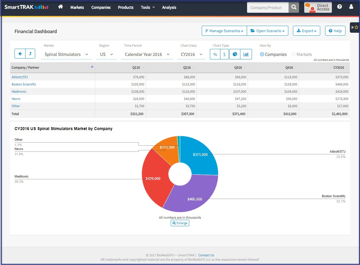 smarttrak financial dashboard.jpg